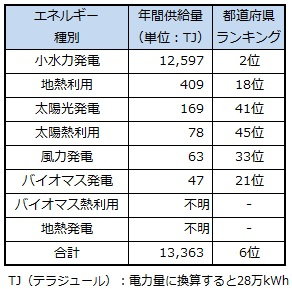 ranking_toyama.jpg