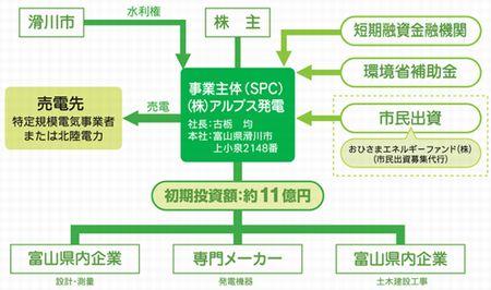 tateyama_fund.jpg