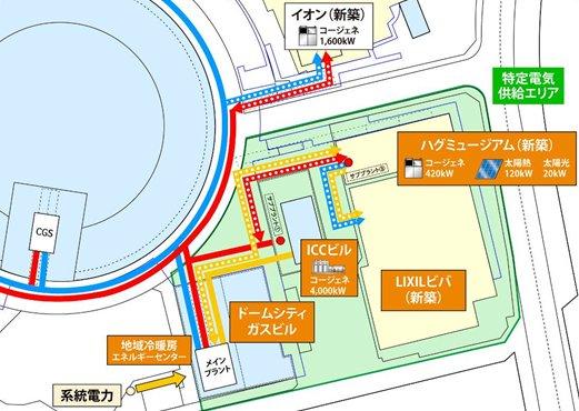 Osaka_Gas_Energy_Network.jpg