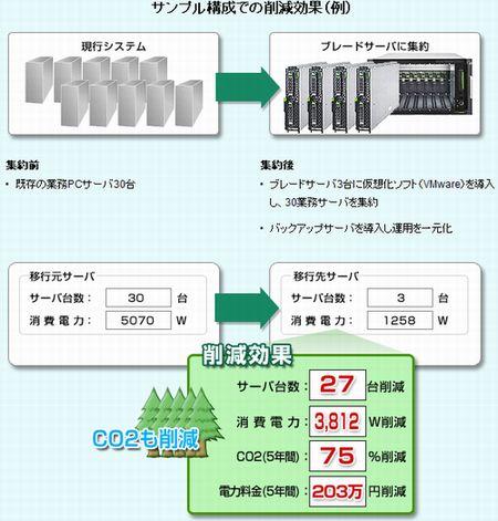 server_fujitsu.jpg