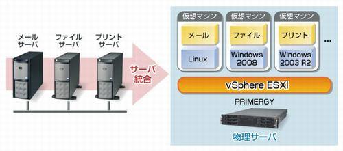 vm_fujitsu.jpg