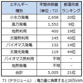 ranking_ishikawa.jpg