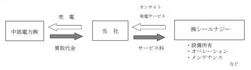 Kintetsu_Megasolar_2.jpg