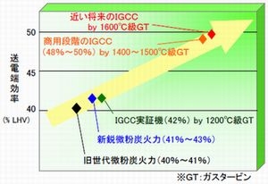igcc2.jpg