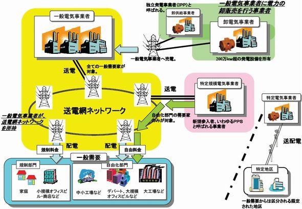electricmarket2.jpg