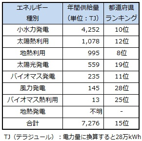 ranking_gifu.jpg