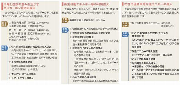 energy2020_aichi.jpg