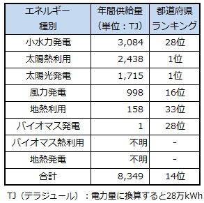 ranking_aichi.jpg