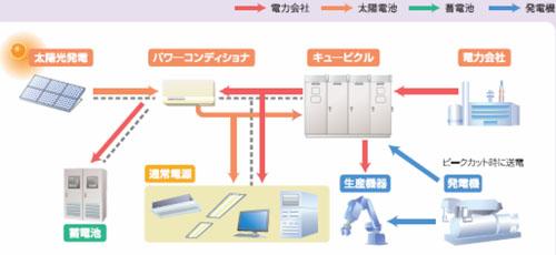 Daiwa_House_Eco_Factory_3.jpg