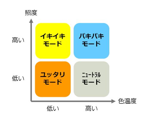 ITOKI_Lighting_4_1.jpg