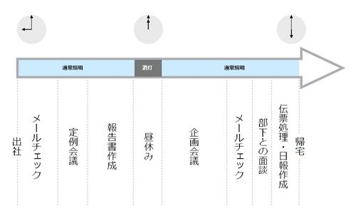 ITOKI_Lighting_4_2.jpg