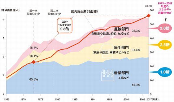 energy_consumption.jpg