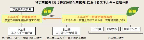 energy_organization.jpg