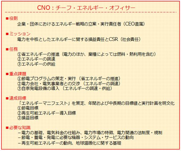 cno.jpg