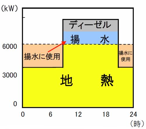 Hachijo_Island_Geothermal_2.jpg