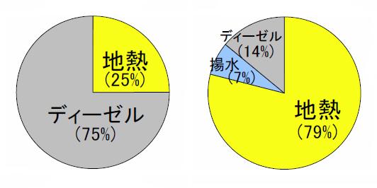 Hachijo_Island_Geothermal_3.jpg
