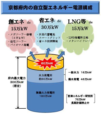 energy_kyoto.jpg