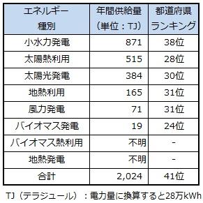 ranking_kyoto.jpg