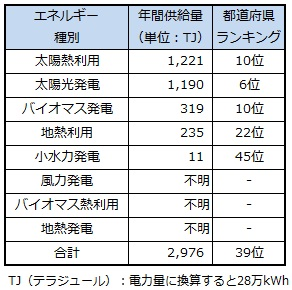 ranking_osaka.jpg
