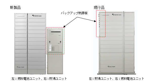 Tokyo_Gas_Panasonic_Enefarm_1.jpg