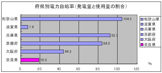 kinki_jikyu.jpg