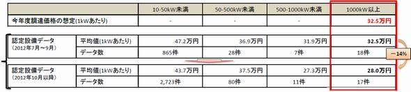 solar_cost2.jpg