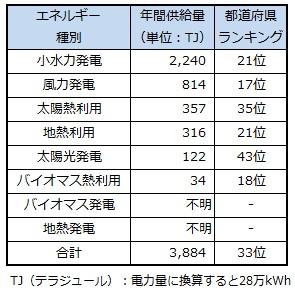 ranking_tottori.jpg
