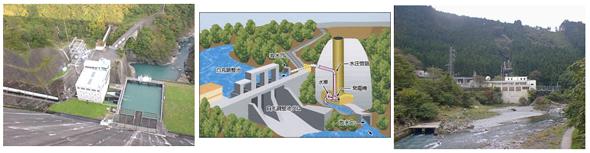 Tokyo_Metropolice_Hydro_Bidding.jpg