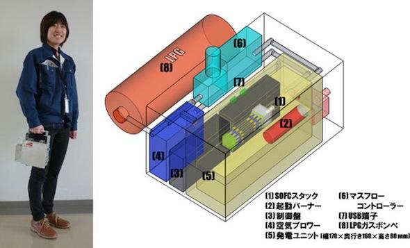 AIST_Handy_Fuel_Cell_1.jpg