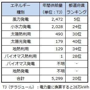 ranking_shimane.jpg