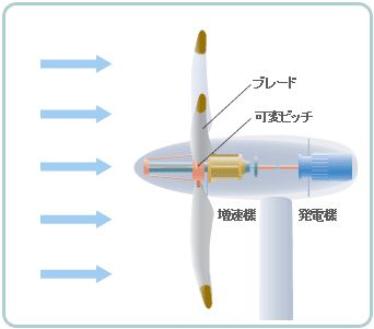 Keyword_Reference_Wind_Power_1.jpg