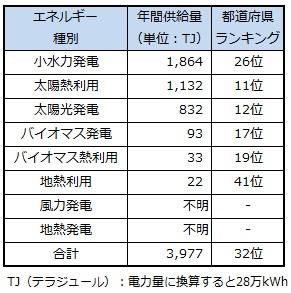 ranking_okayama.jpg