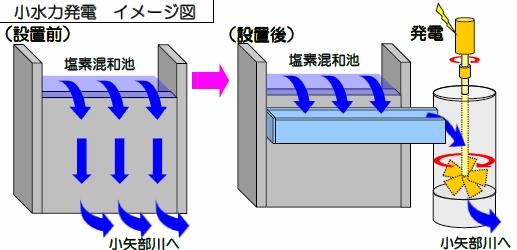 Toyama_Futagami_Filtration_Plant_3.jpg