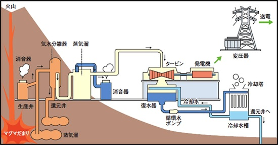 Keyword_Reference_Geothermal_Energy_1.jpg