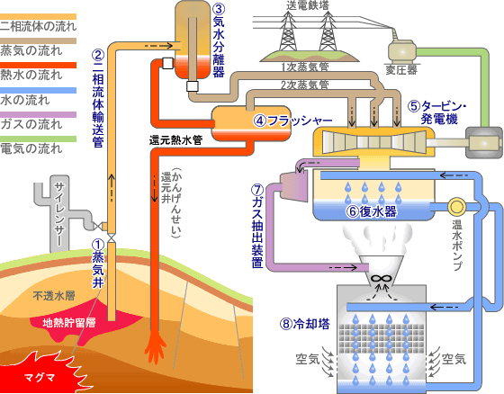 Keyword_Reference_Geothermal_Energy_2.jpg