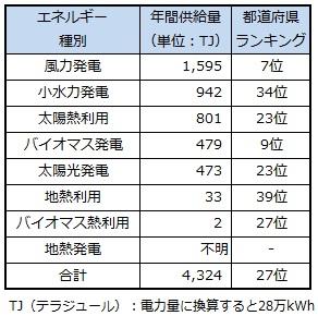 ranking_yamaguchi.jpg