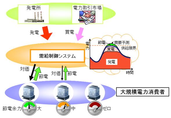 Mitsubishi_ele_DR.jpg