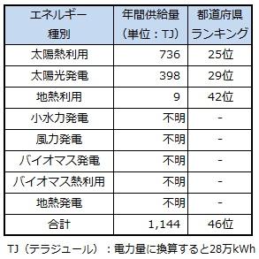 ranking_kagawa.jpg