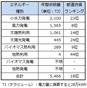 ranking_ehime.jpg