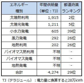 ranking_fukuoka.jpg