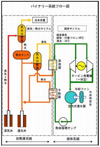 kyuden_binary2.jpg