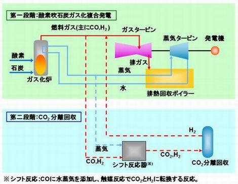 ocg_hitachi.jpg