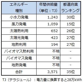 ranking_saga.jpg