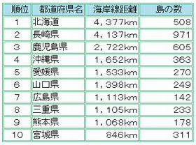 島に分散する風力発電所、日本で初めて海にも浮かぶ:日本列島エネルギー改造計画(42)長崎