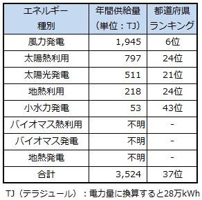 ranking_nagasaki.jpg