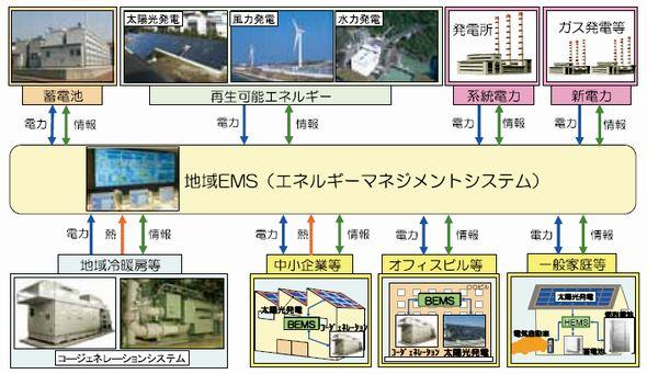tokyosmartcity.jpg