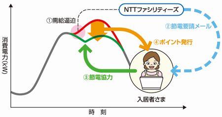 nttf4.jpg