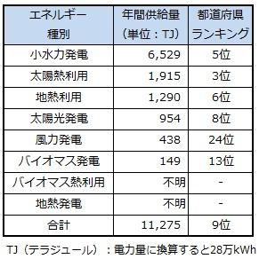 ranking_kumamoto.jpg