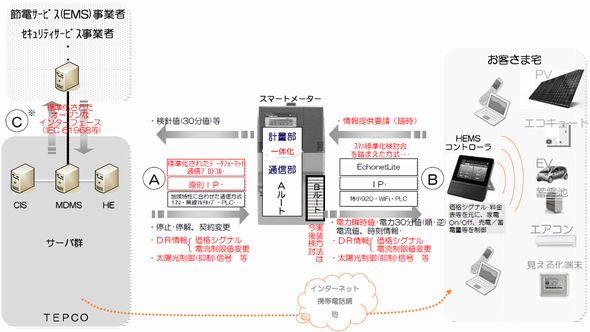 smartmeter_toden2.jpg