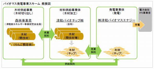 tsugaru.jpg